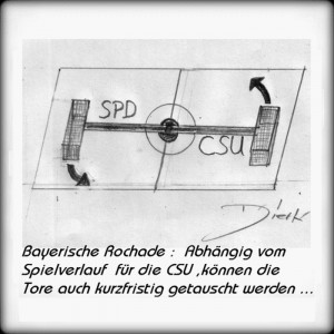 19-300x300 in 11 -  Bayerische Fussball Rochade / political cartoon by O.F.D